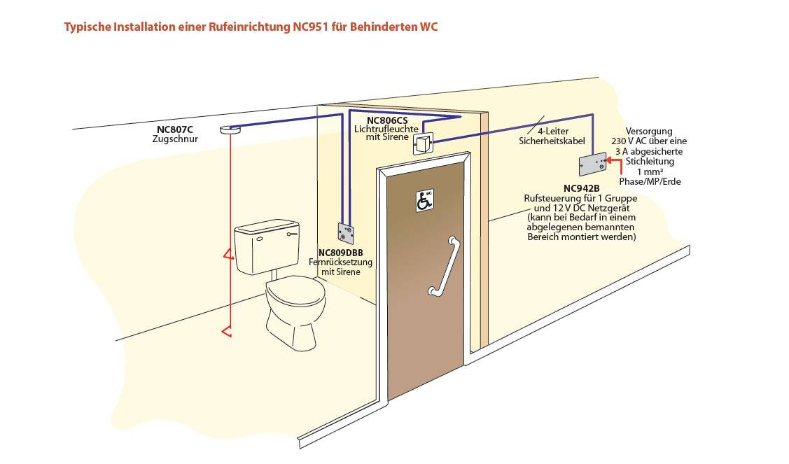 behinderten wc notruf eckventil waschmaschine. Black Bedroom Furniture Sets. Home Design Ideas